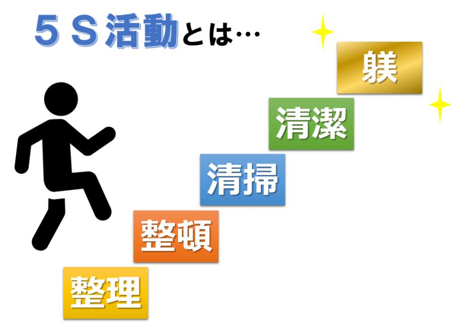 5S活動の意味・定義と真の目的