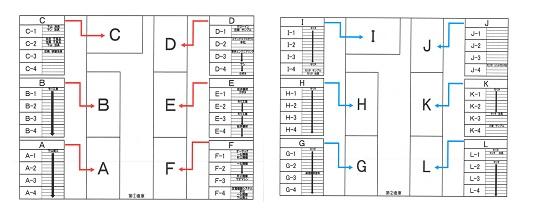 オージック生産管理見取り図