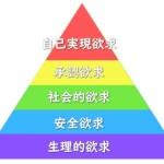 社員が自主的に動かない理由とその解決法(マズローの5段階欲求)