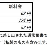 ハガキ62円に 新料金になるのは何日何時?いつまでに投函したものはOK?