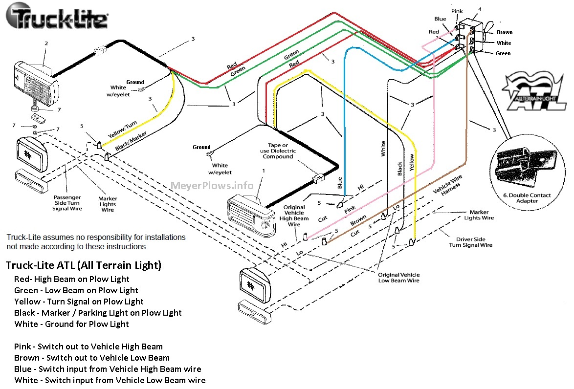 fisher snow plow diagram schematic for 1989 all about repair and fisher snow plow diagram schematic for fisher plow solenoid wiring schematic nilzanet truck lite atl