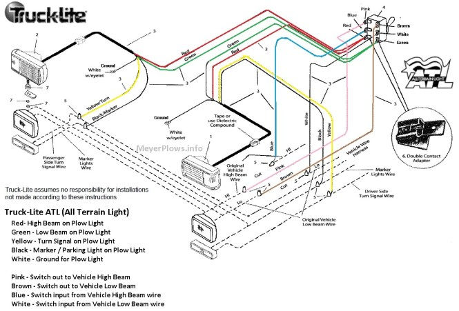 meyer snow plow wiring diagram for headlights wiring diagram meyer snow plow wiring diagram for headlights