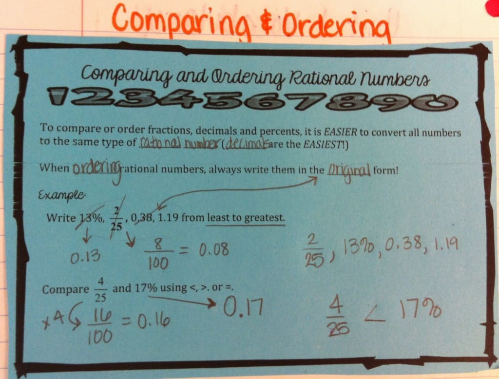Converting And Comparing Rational Numbers Smith