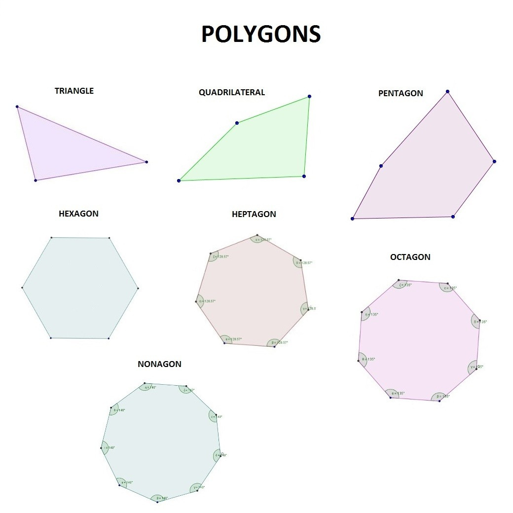 30 Angles Of Polygon Worksheet