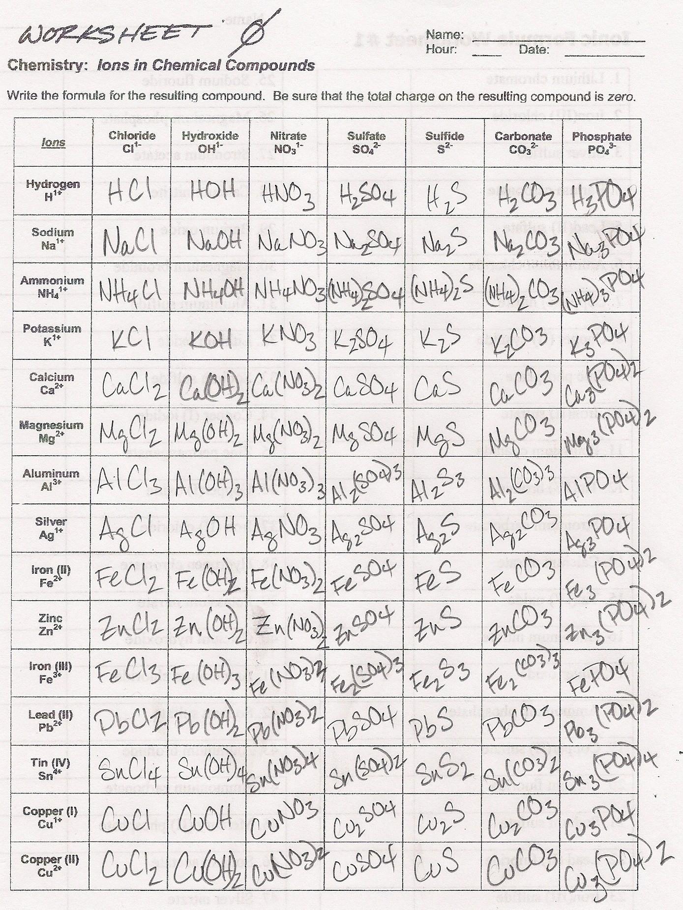 30 Chemical Bonding Worksheet Answer Key