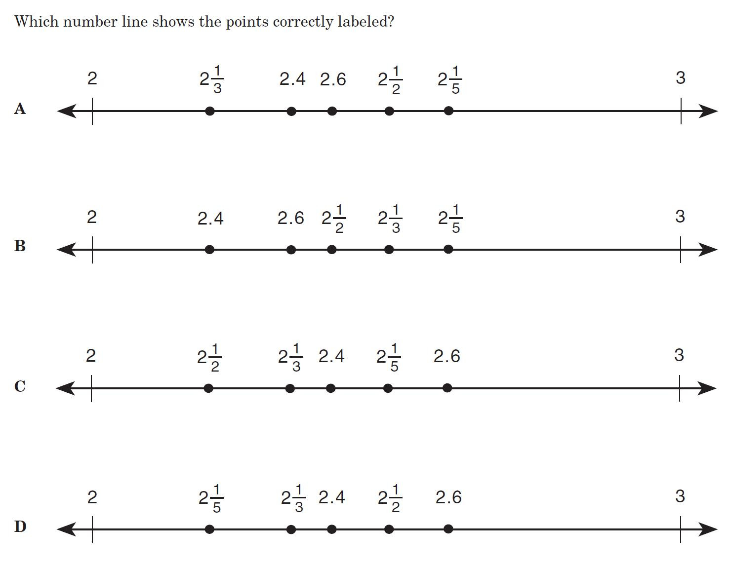 30 Comparing Rational Numbers Worksheet
