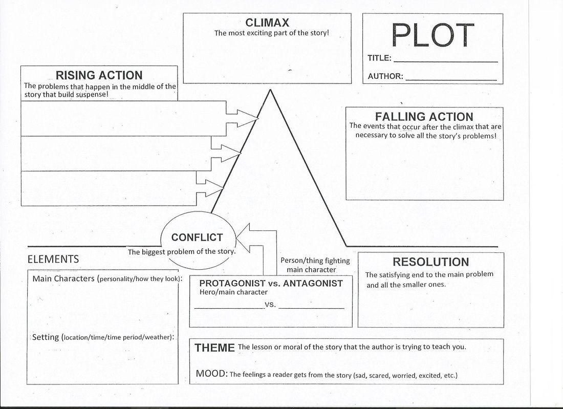 30 Create A Line Plot Worksheet