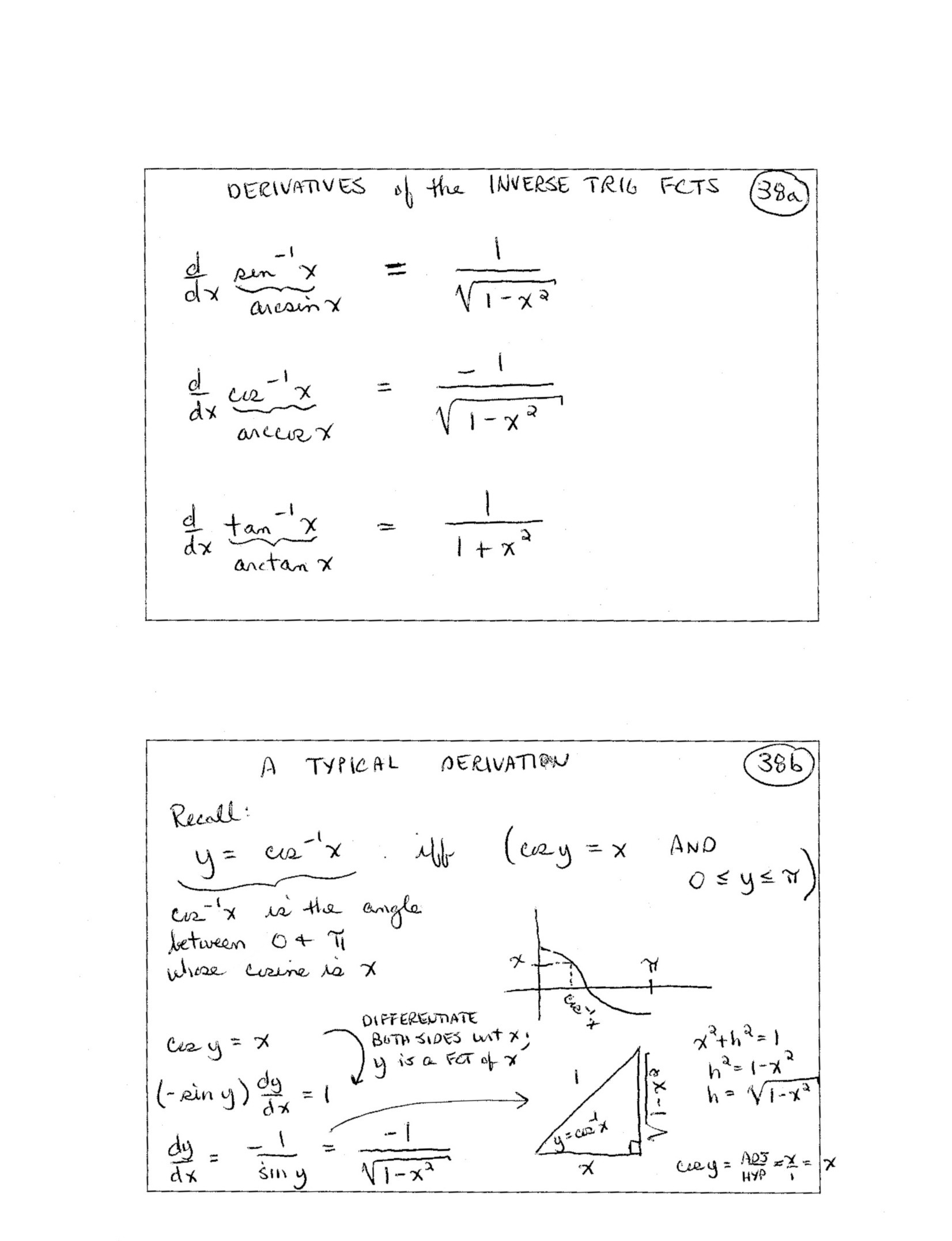 30 Derivative Of Trigonometric Functions Worksheet