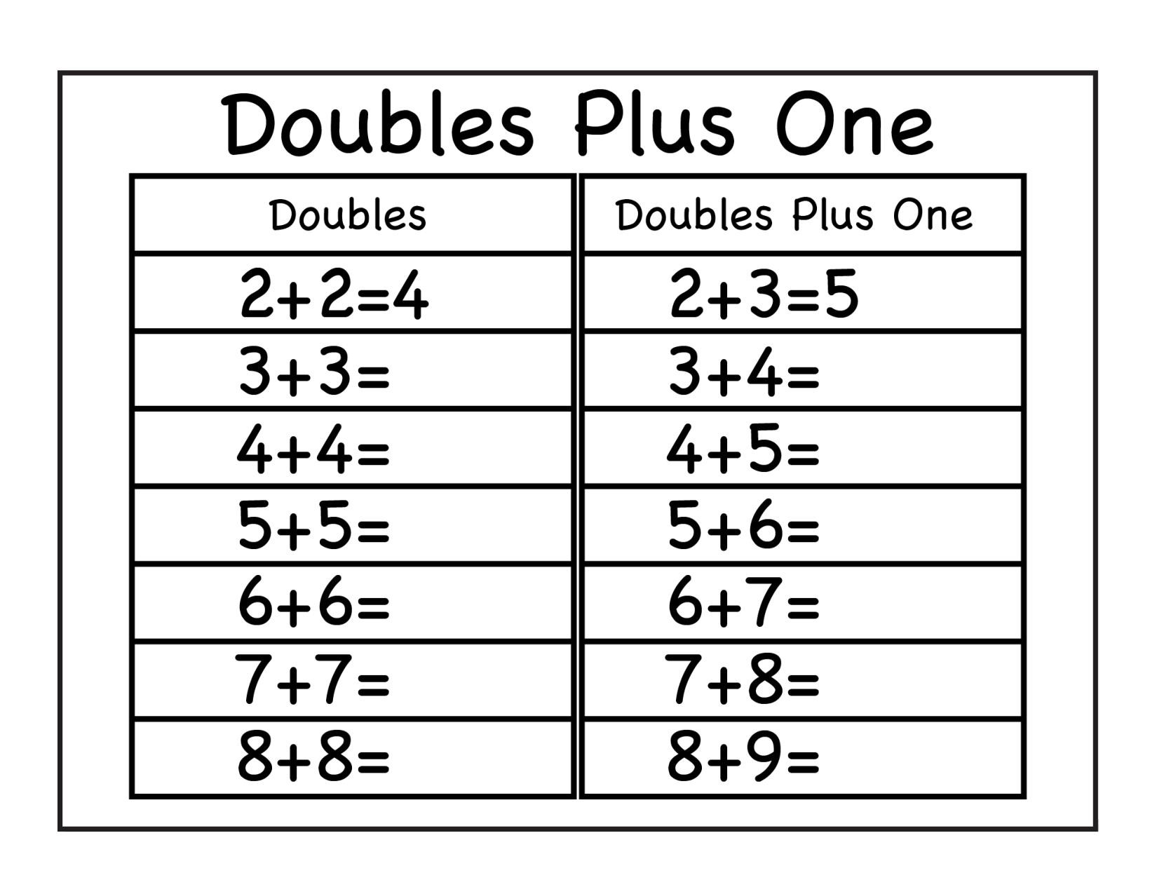30 Doubles Plus One Worksheet