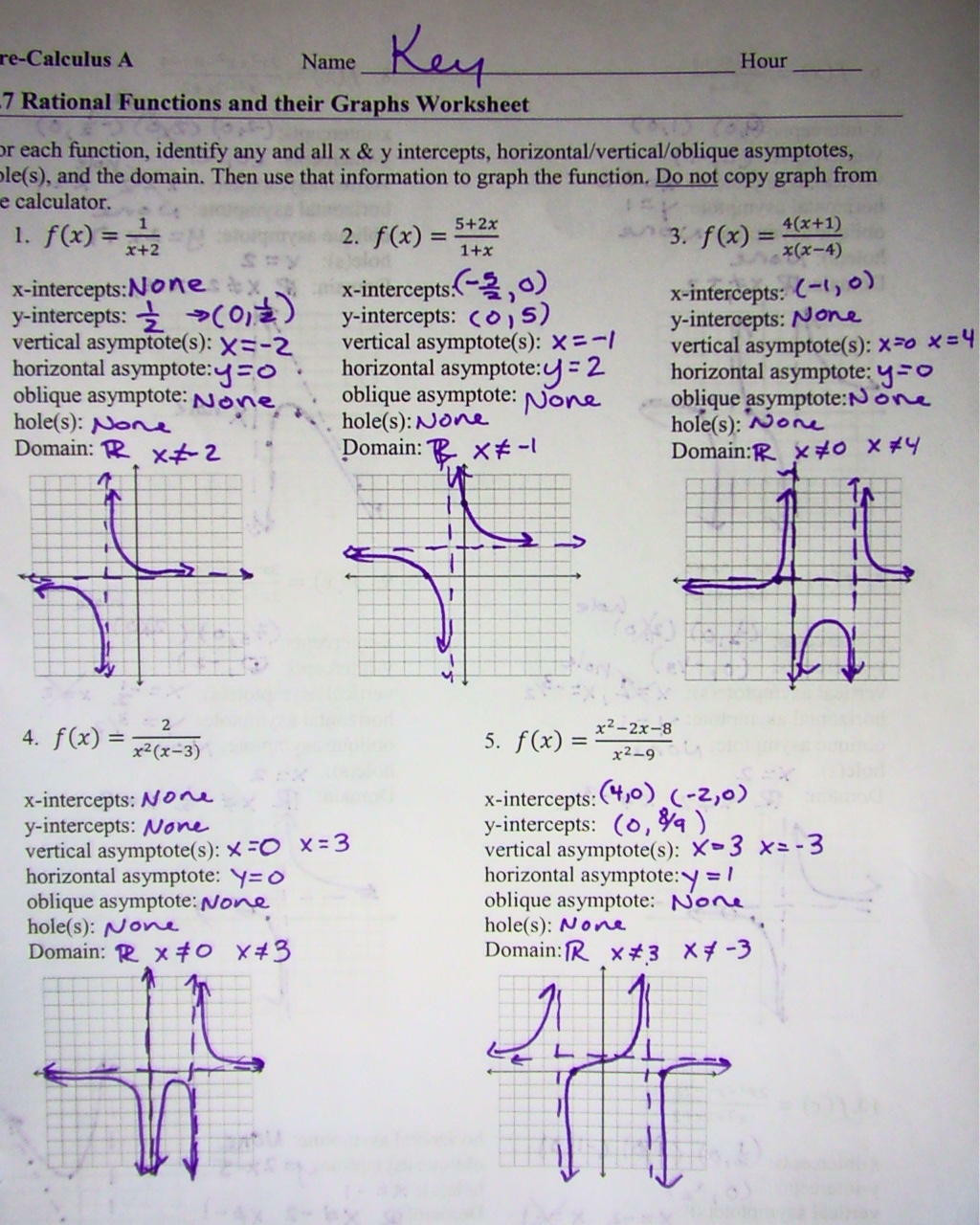 31 Graphing Rational Functions Worksheet