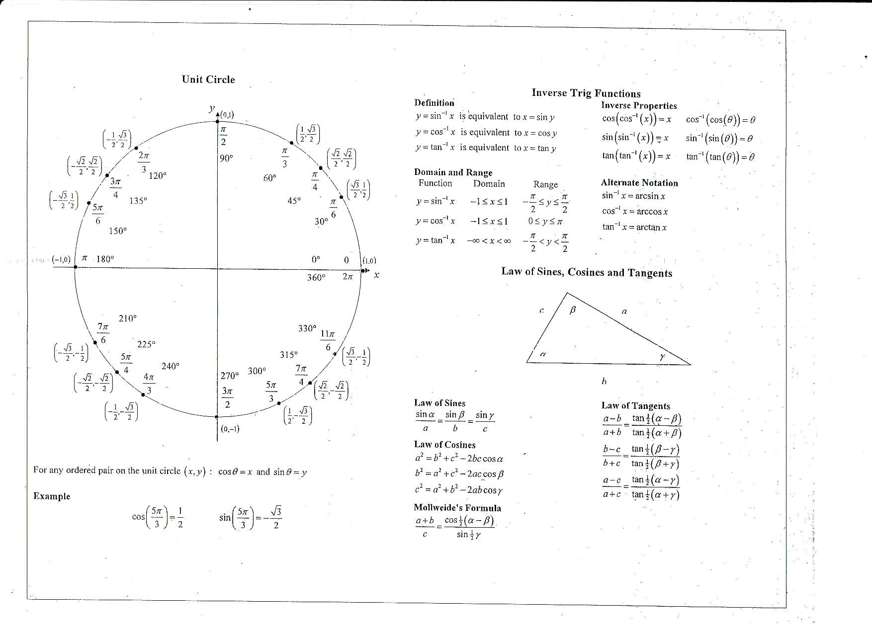 30 Graphing Trig Functions Worksheet