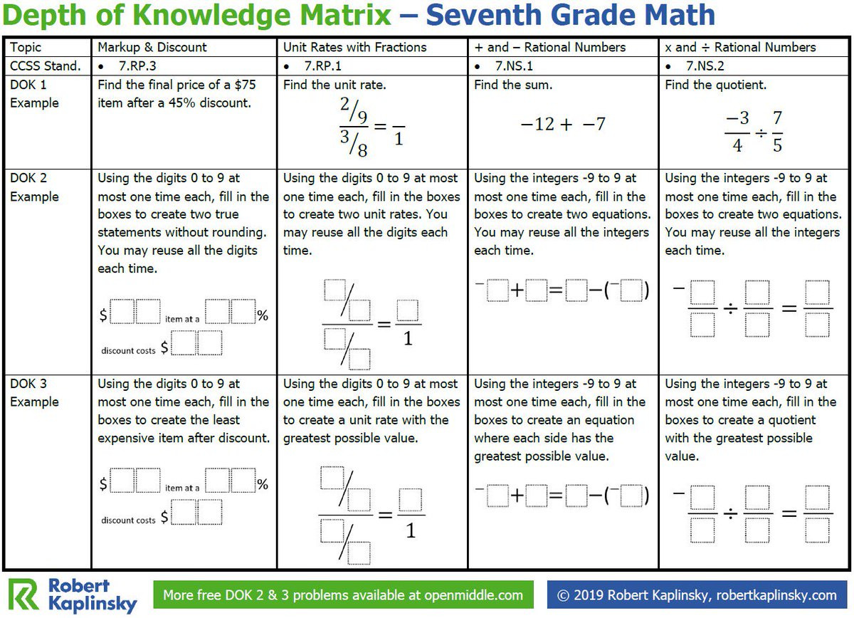 30 Matrices Word Problems Worksheet