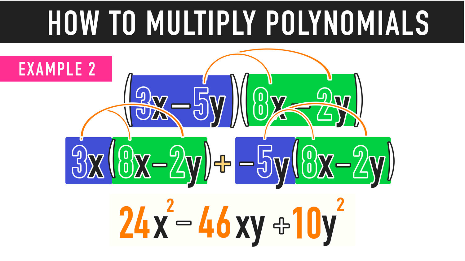 30 Multiplying Polynomials Worksheet 1 Answers