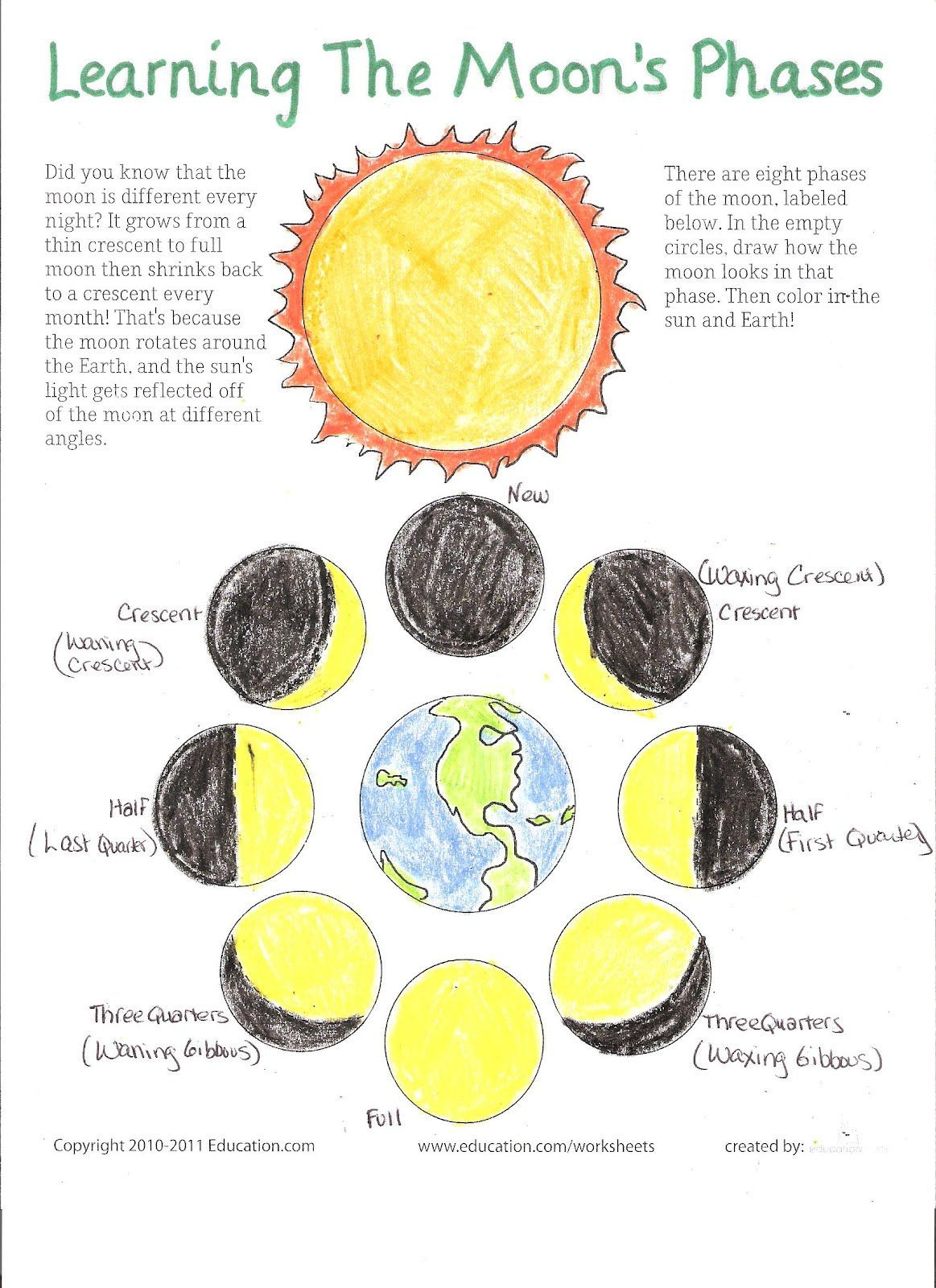30 Phases Of The Moon Worksheet