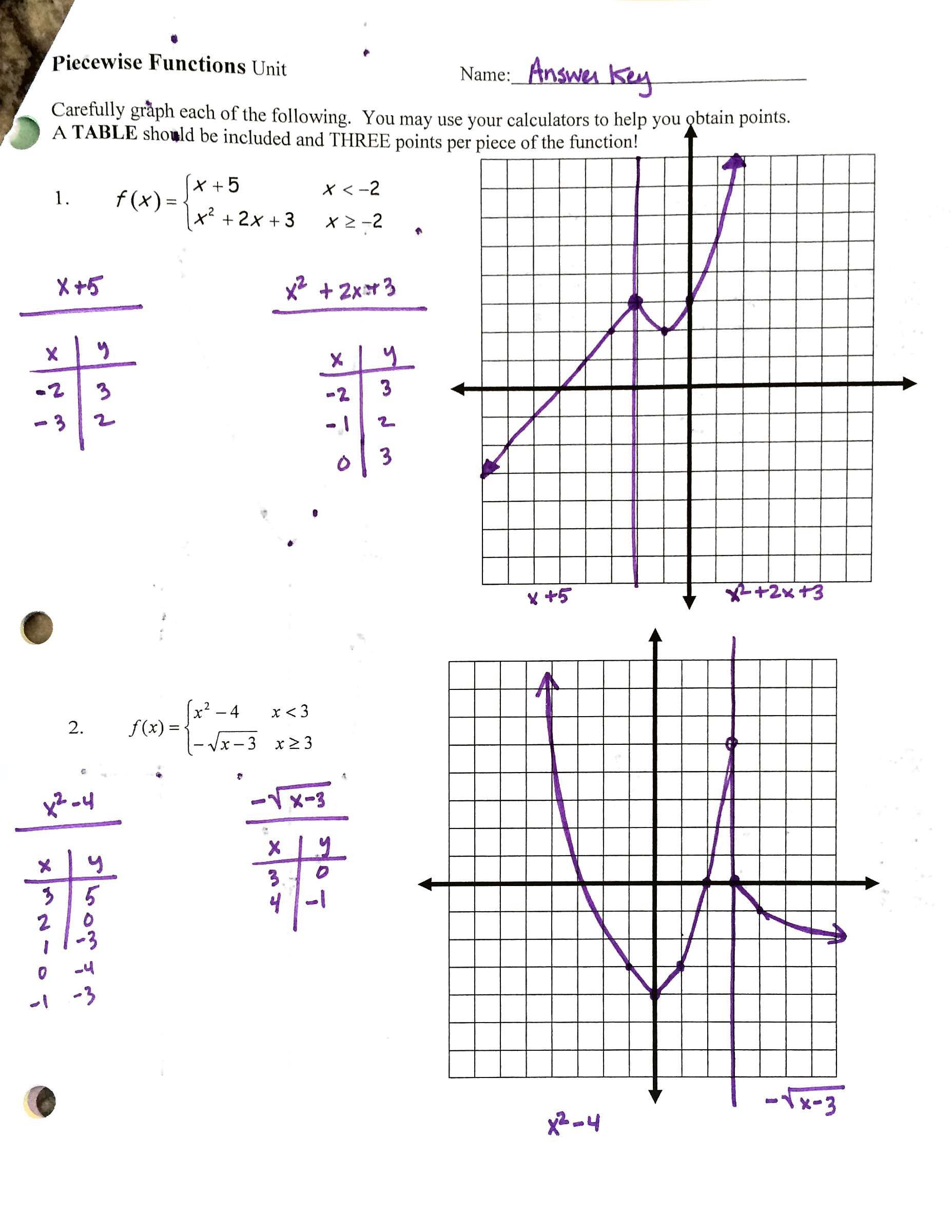 30 Piecewise Functions Worksheet With Answers