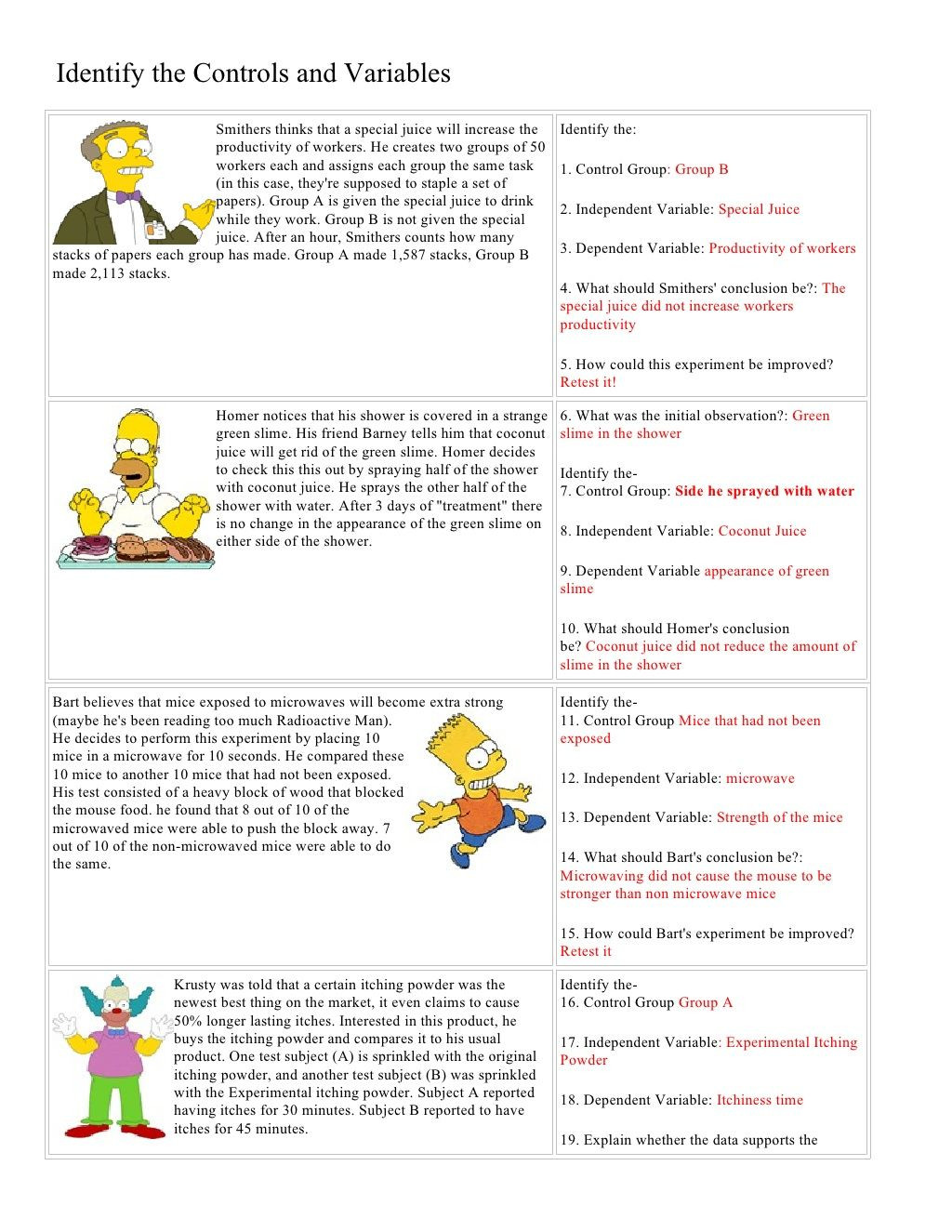 30 Spongebob Scientific Method Worksheet