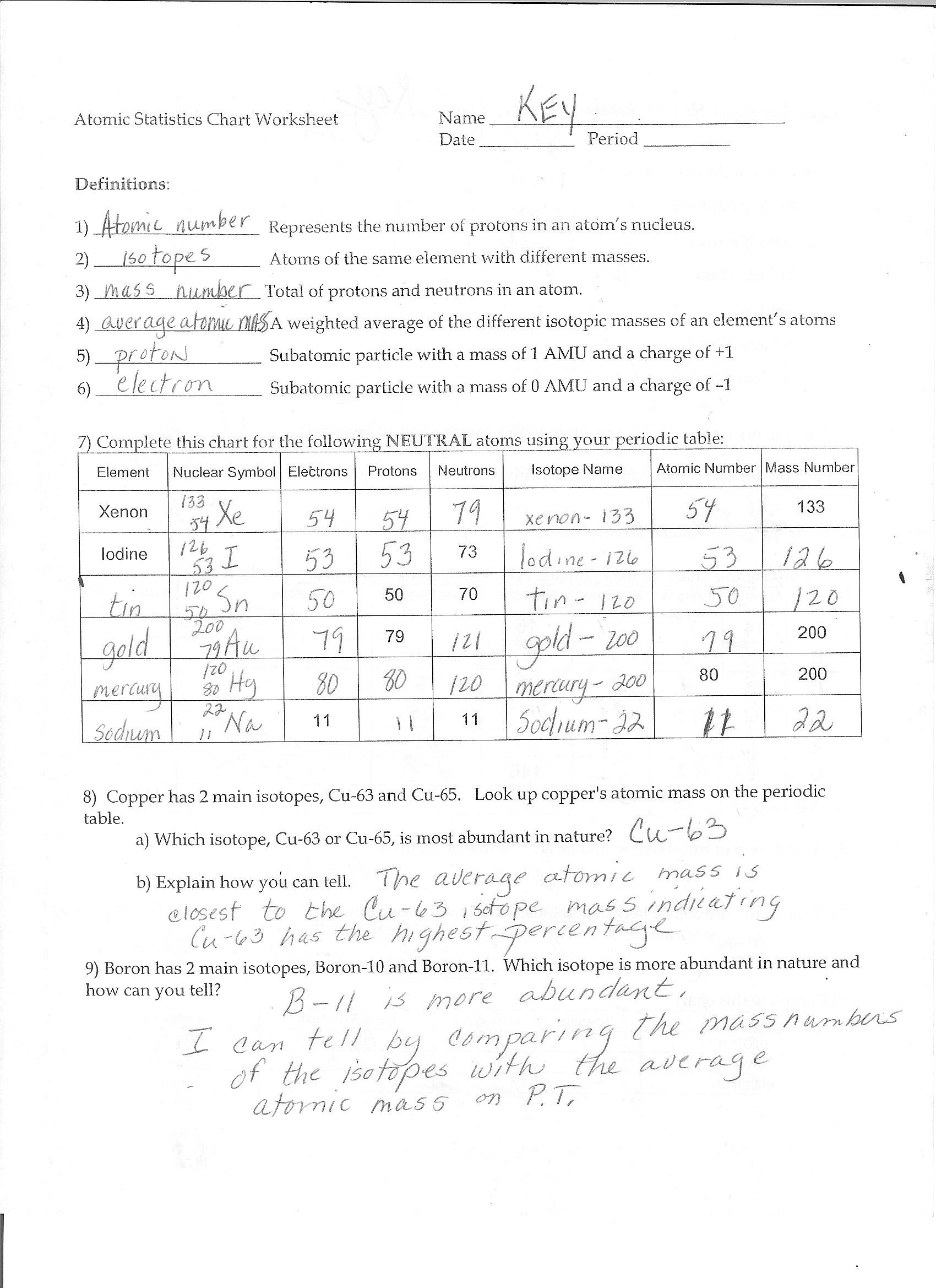 30 Atomic Structure Worksheet Answer Key