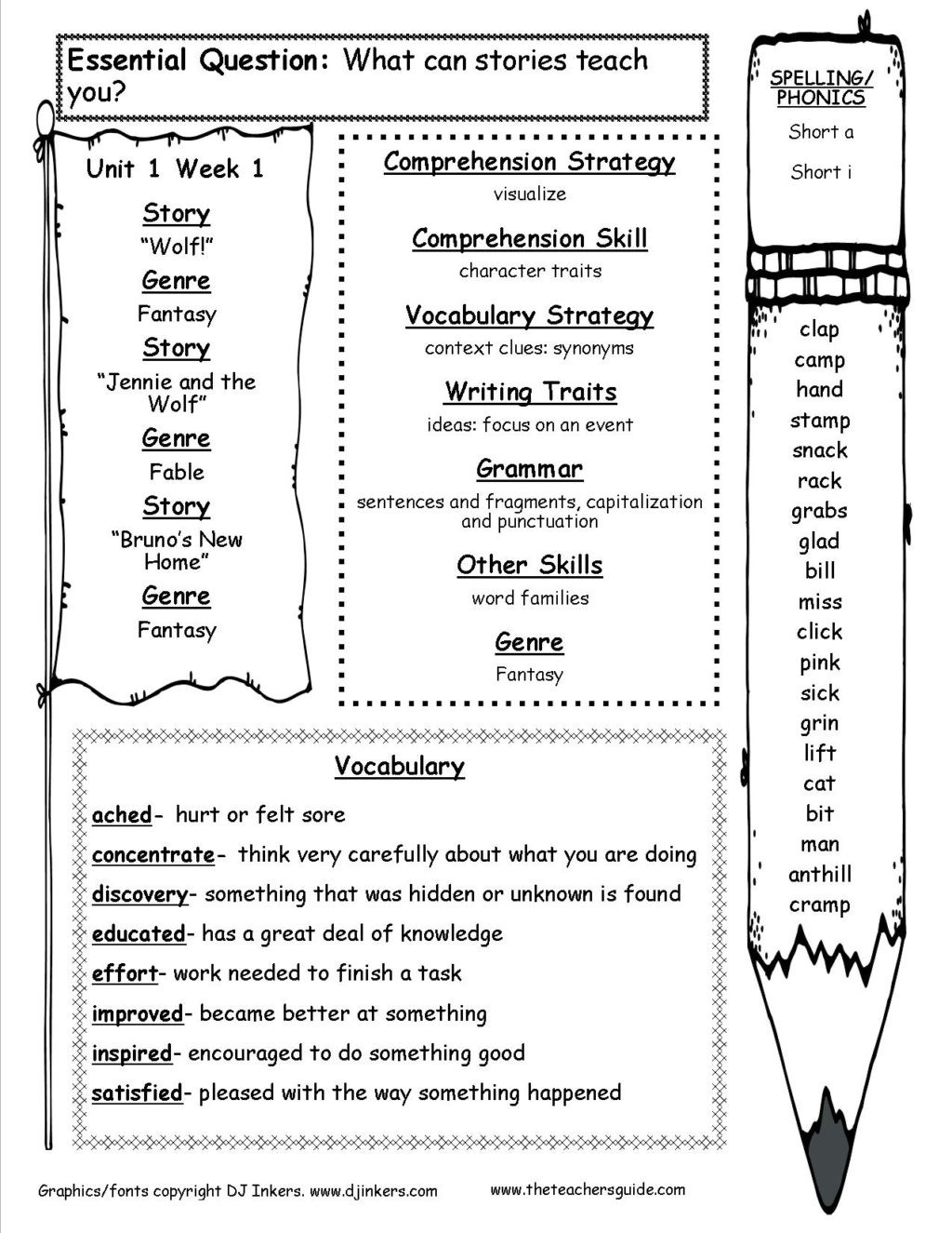 30 Character Traits Worksheet 3rd Grade