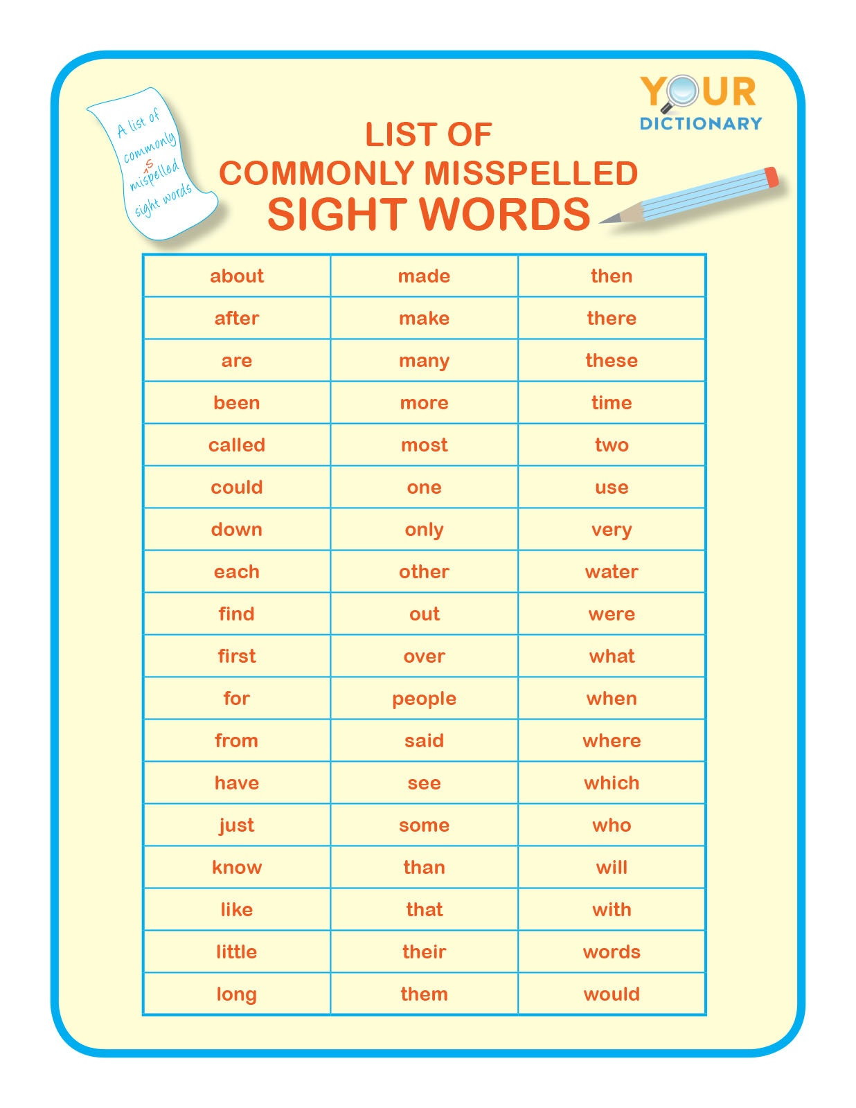 30 Commonly Misspelled Words Worksheet