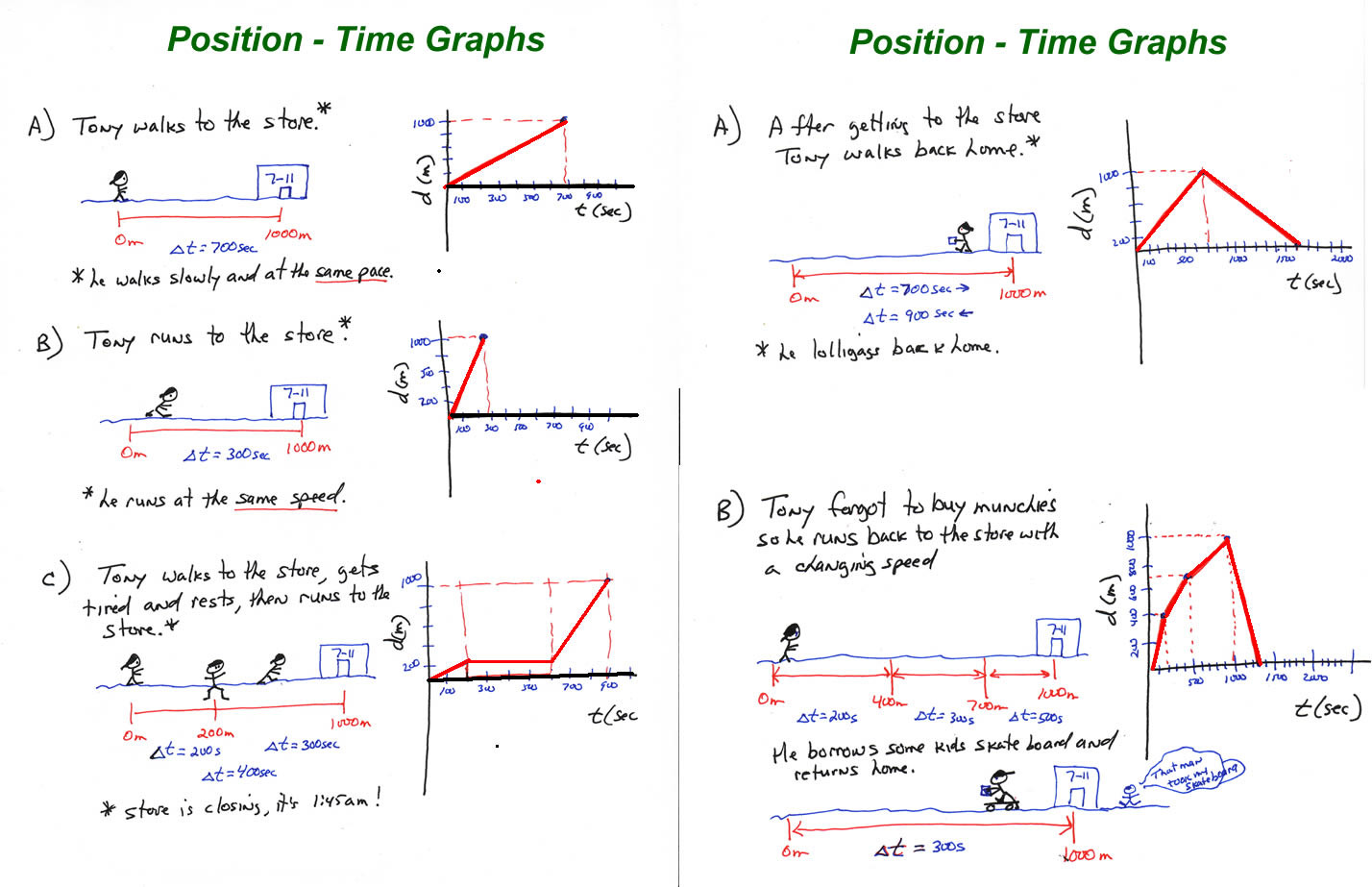 Distance Vs Time Graph Worksheet Education Template