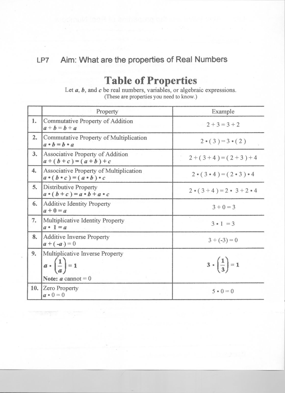 Solving Inequalities Worksheet Answer Key Education Template
