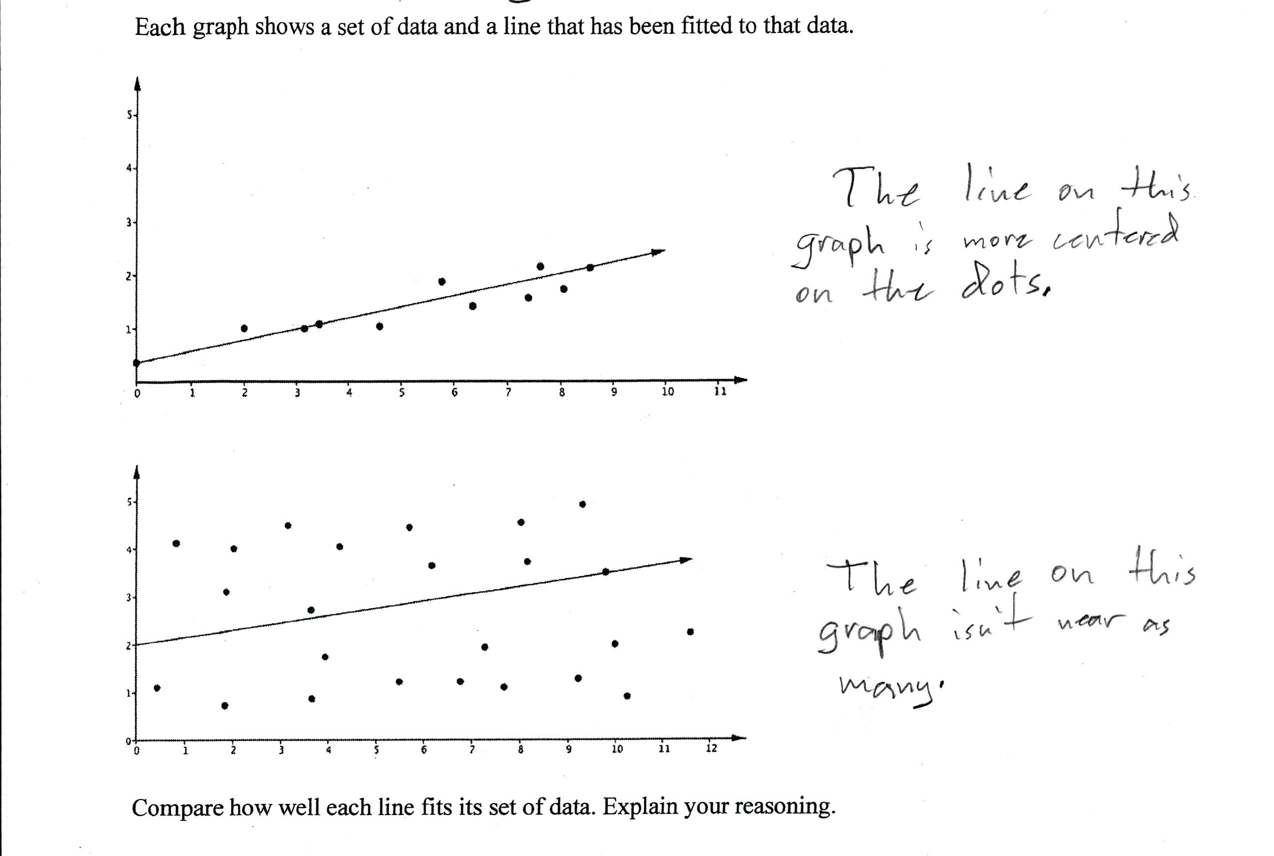 30 Scatter Plot Worksheet 8th Grade