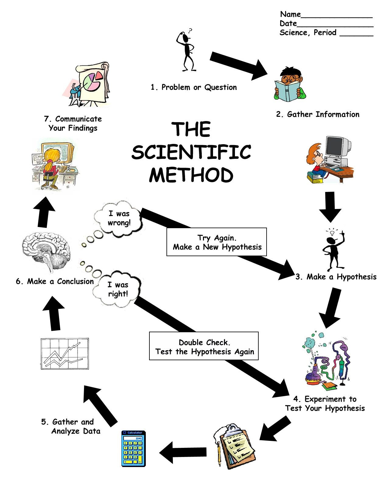 30 Scientific Method Worksheet Elementary