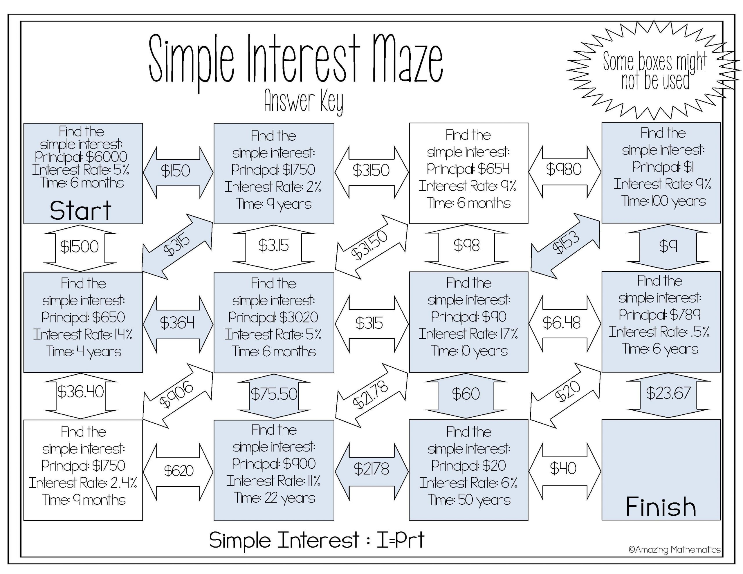 30 Simple And Compound Interest Worksheet