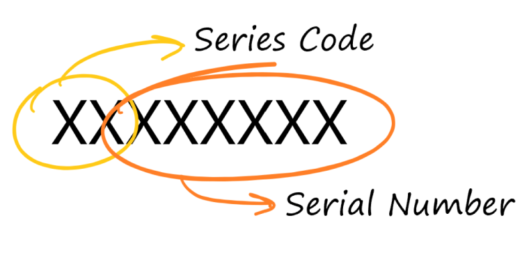 What the numbers means in a trademark serial number.