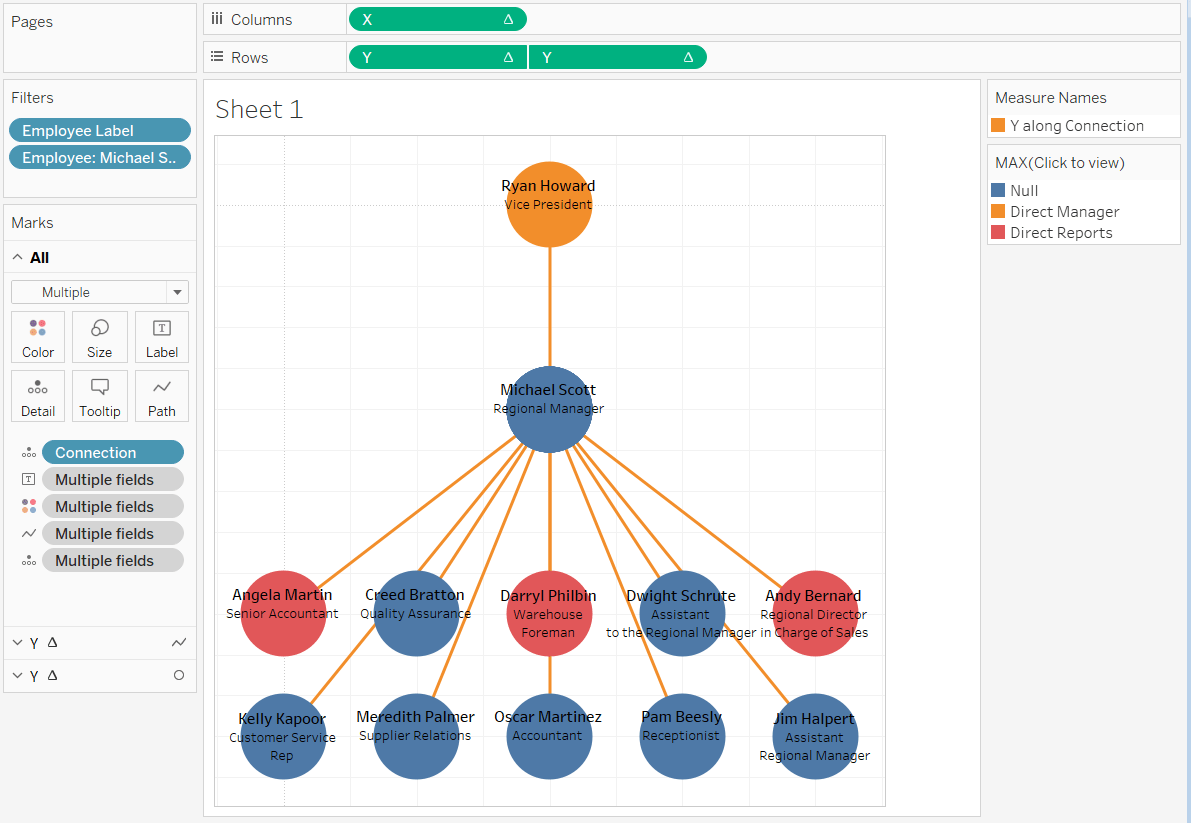 Use Tableau To Build An Org Chart From Excel Nathan