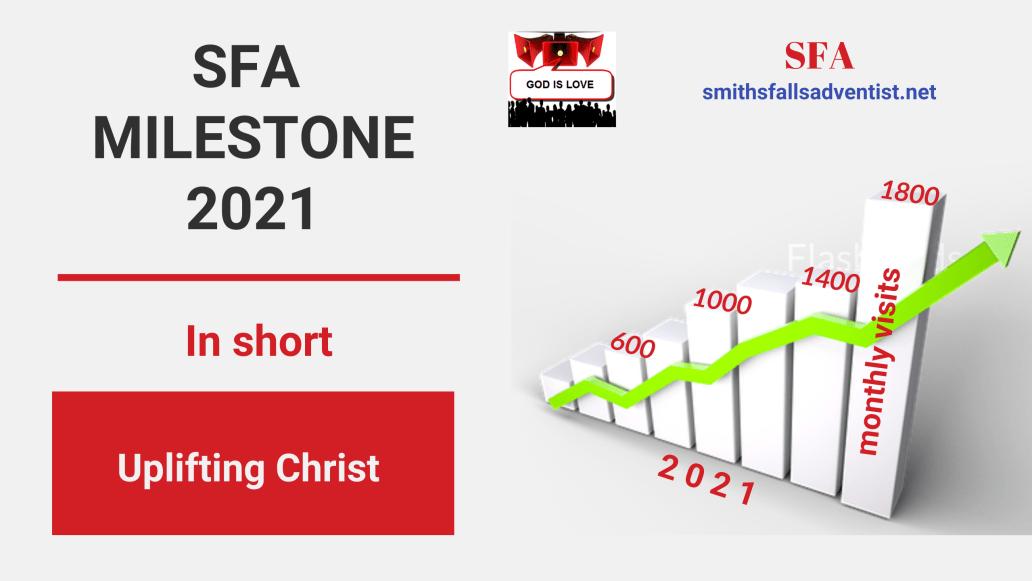 Illustration-graph-Title-SFA Milestone 2021-text