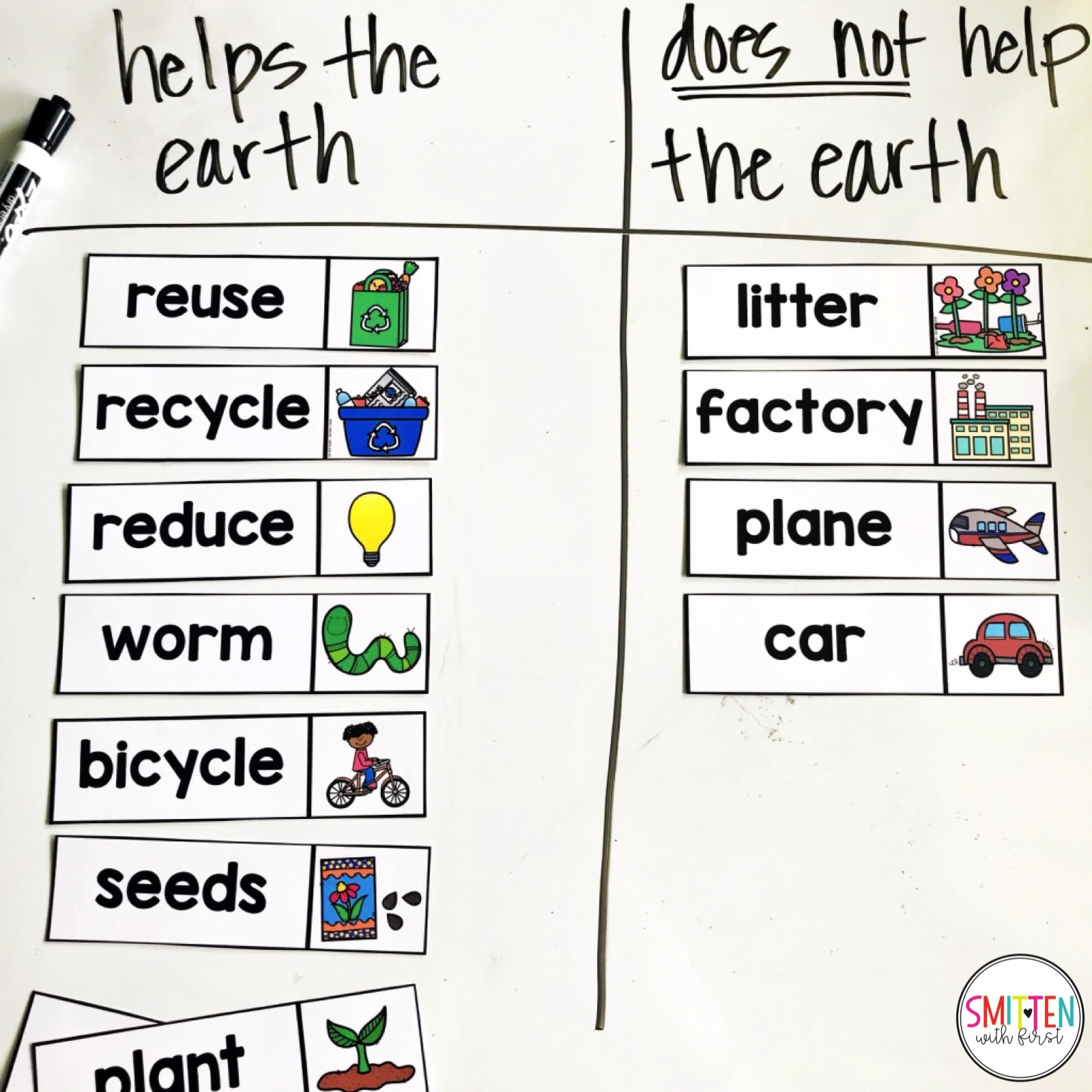 Earth Day Activities For Kids Kindergarten First Grade