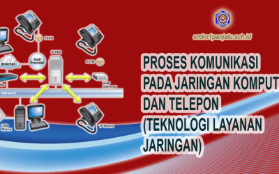 PROSES KOMUNIKASI PADA JARINGAN KOMPUTER DAN TELEPON (TEKNOLOGI LAYANAN JARINGAN SMK TKJ)