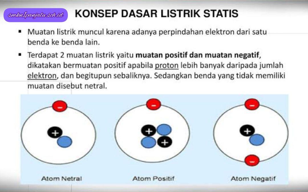 Pembahasan Materi Listrik Statis – Atom