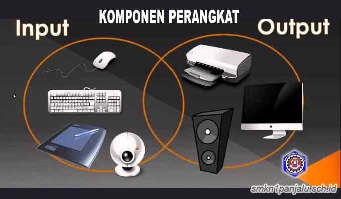 Komponen Perangkat Input dan Output Pada Komputer