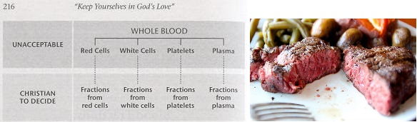 blood fractions and steak