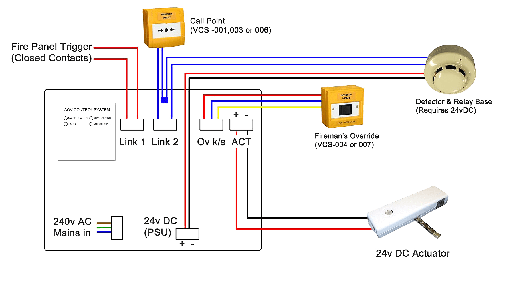 Single Zone AOV Layout Wiring?resize\\\\\\\\\\\\\=665%2C365\\\\\\\\\\\\\&ssl\\\\\\\\\\\\\=1 dometic ac circuit board wiring diagram for 641935 dometic trafcon arrow board wiring diagram at gsmx.co