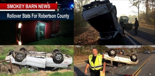 Rollovers In Robertson County (A Look At The Numbers)