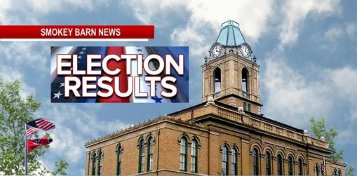 Robertson County Election Results LIVE (In Real Time)