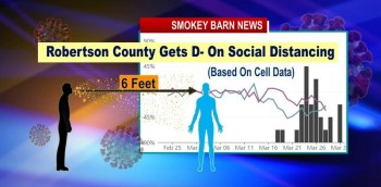 Robertson County Gets D- On Social Distancing (Based On Cell Data)