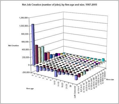 jobcreationsmall