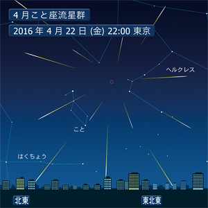 Lyra meteor shower-2