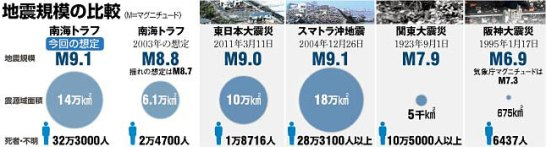 Nankai trough-2