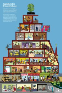 capitalism_as_pyramid-scaled1000