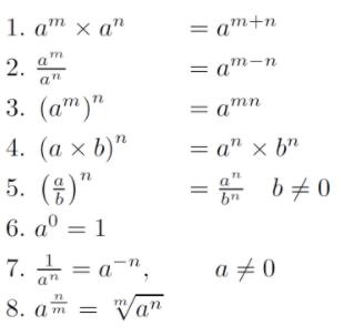 Matematika SMP Bilangan Berpangkat dan Bentuk Akar 2