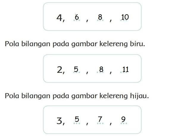 Tema 4 Subtema 2 Kelas 6 5