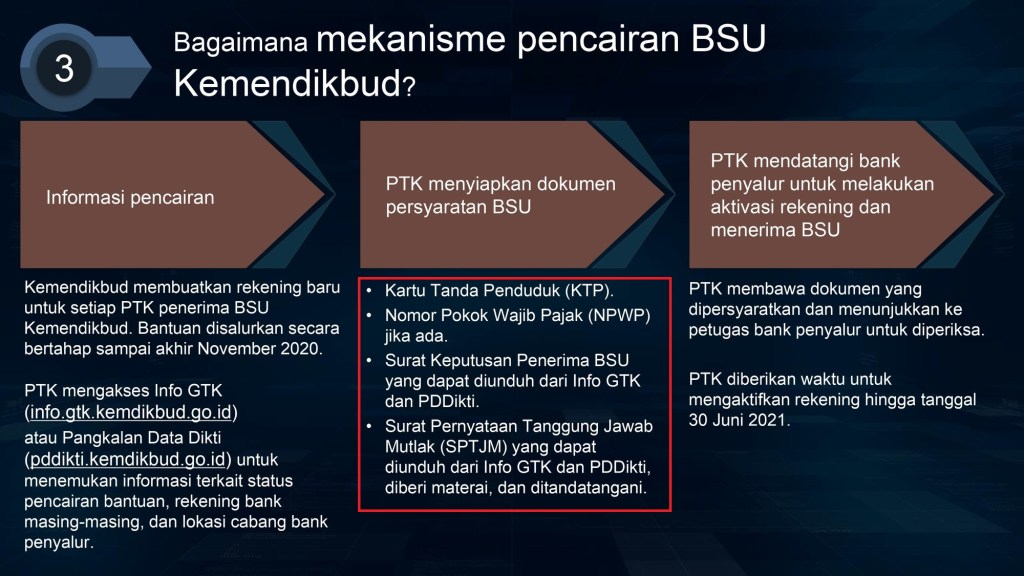 Cara Cetak SPTJM BSU-Bantuan Subsidi Upah Honor