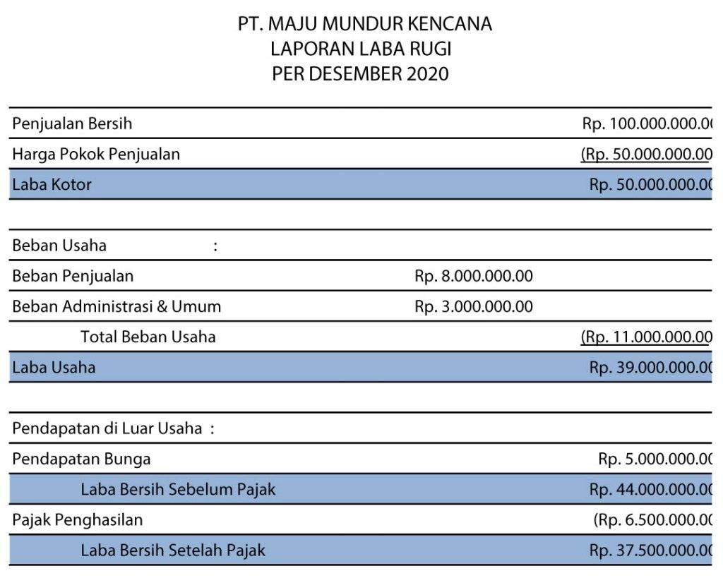 laporang keuangan perusahaan
