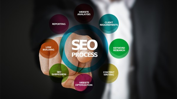 SEO and its Classification