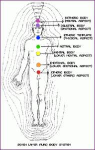 Regular Aura Energy Healing